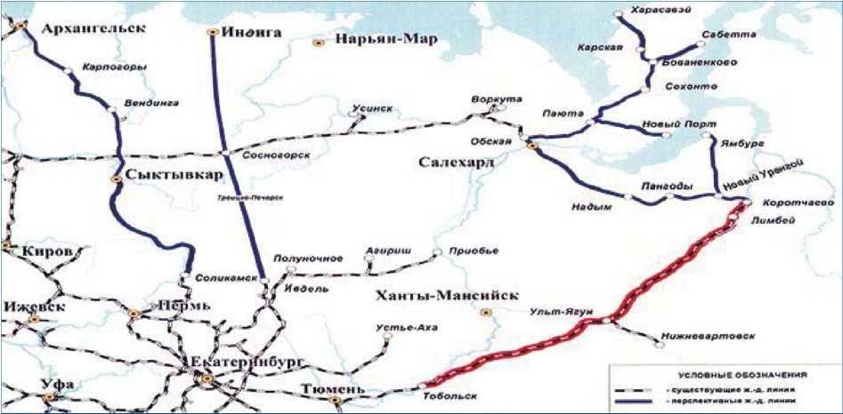 Арктические инфраструктурные проекты России
